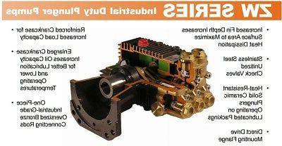 Pressure Washer Pump - Horizontal