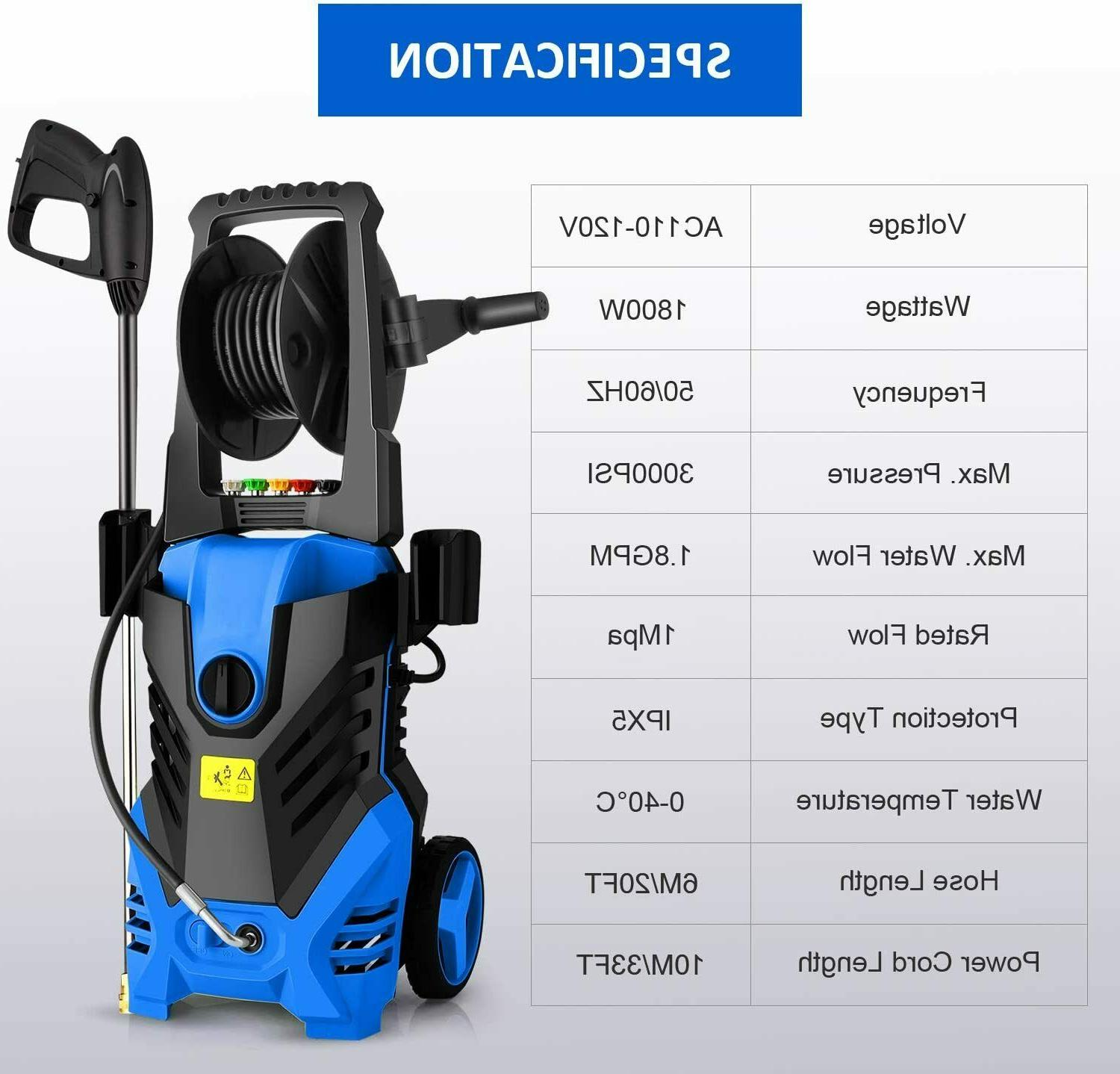 Homdox 3000PSI with
