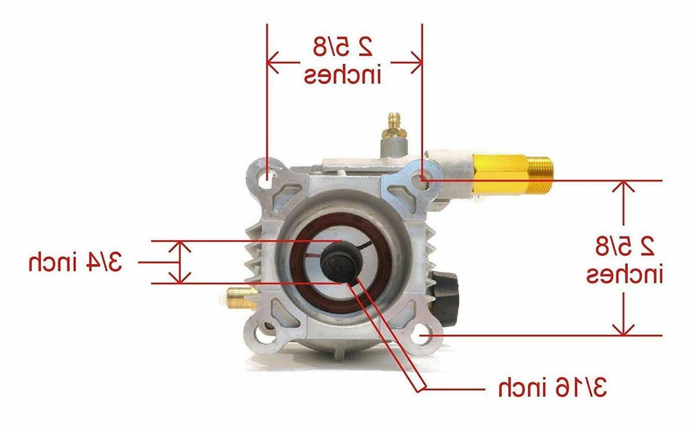 "Pressure Pump 3/4"" PSI"